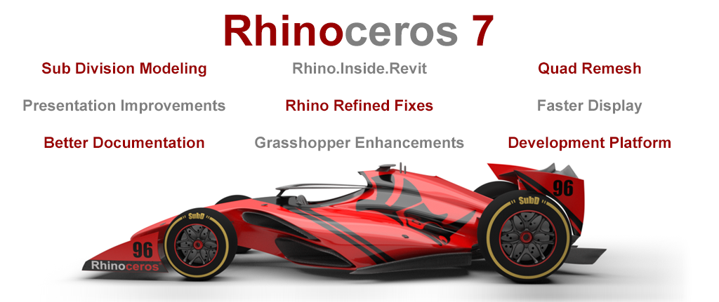 News Rhinoceros 7