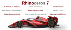 News Rhinoceros 7